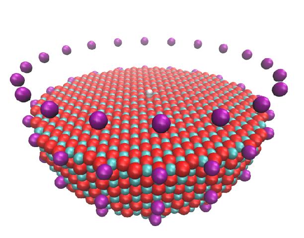 Shell Model of Atom Shell Model Optimisation